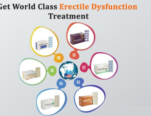 Medication Used For The Treatment Of Erectile Dysfunction
